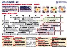 thumbnail image of digital strategy pdf