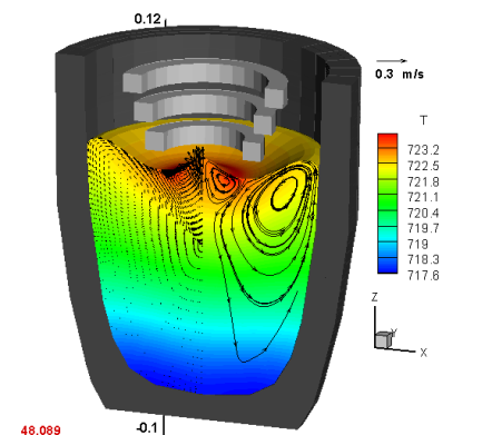 Top Coil Simulation